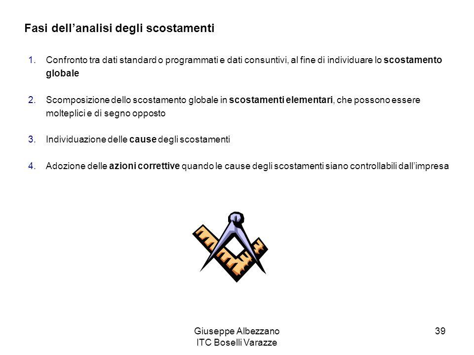 Giuseppe Albezzano ITC Boselli Varazze 39 Fasi dellanalisi degli scostamenti 1.Confronto tra dati standard o programmati e dati consuntivi, al fine di