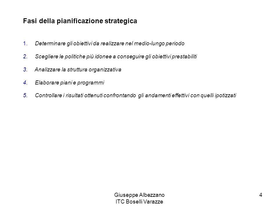 Giuseppe Albezzano ITC Boselli Varazze 5 Pianificazione, programmazione e controllo Le scelte di fondo compiute in sede di pianificazione, che hanno come orizzonte temporale il medio/lungo termine, vengono concretizzate con riferimento ai vari periodi amministrativi mediante il processo di programmazione che conduce alla redazione dei budget.
