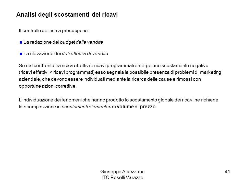 Giuseppe Albezzano ITC Boselli Varazze 41 Analisi degli scostamenti dei ricavi Il controllo dei ricavi presuppone: La redazione del budget delle vendi