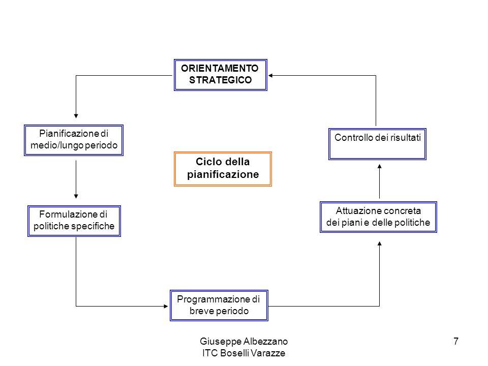 Giuseppe Albezzano ITC Boselli Varazze 8 I piani pluriennali Di solito coprono un orizzonte temporale di tre-cinque anni e possono riguardare: Singoli settori aziendali o aree strategiche dellimpresa (piani settoriali).