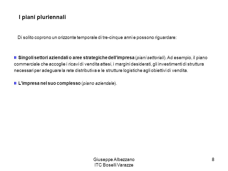 Giuseppe Albezzano ITC Boselli Varazze 9 PIANO AZIENDALE piano economico piano patrimoniale piano degli investimenti piano finanziario Composizione del piano aziendale