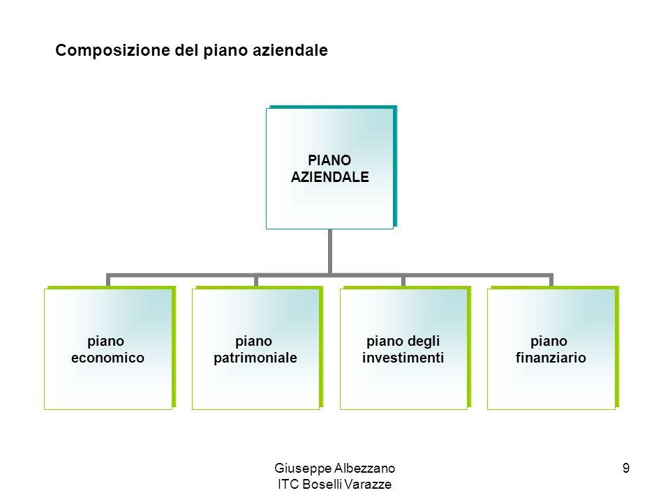 Giuseppe Albezzano ITC Boselli Varazze 9 PIANO AZIENDALE piano economico piano patrimoniale piano degli investimenti piano finanziario Composizione de