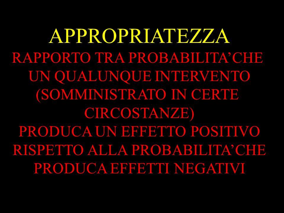 APPROPRIATEZZA RAPPORTO TRA PROBABILITACHE UN QUALUNQUE INTERVENTO (SOMMINISTRATO IN CERTE CIRCOSTANZE) PRODUCA UN EFFETTO POSITIVO RISPETTO ALLA PROB