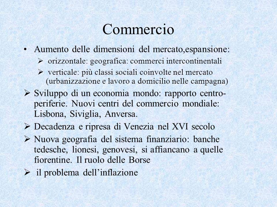 Commercio Aumento delle dimensioni del mercato,espansione: orizzontale: geografica: commerci intercontinentali verticale: più classi sociali coinvolte