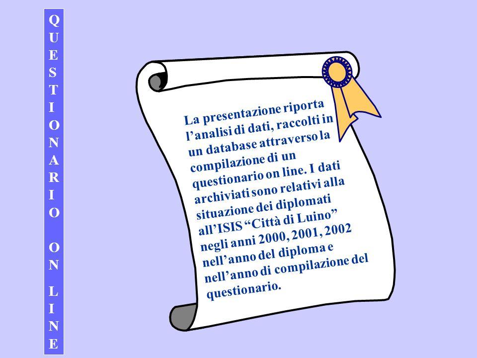 La presentazione riporta lanalisi di dati, raccolti in un database attraverso la compilazione di un questionario on line.