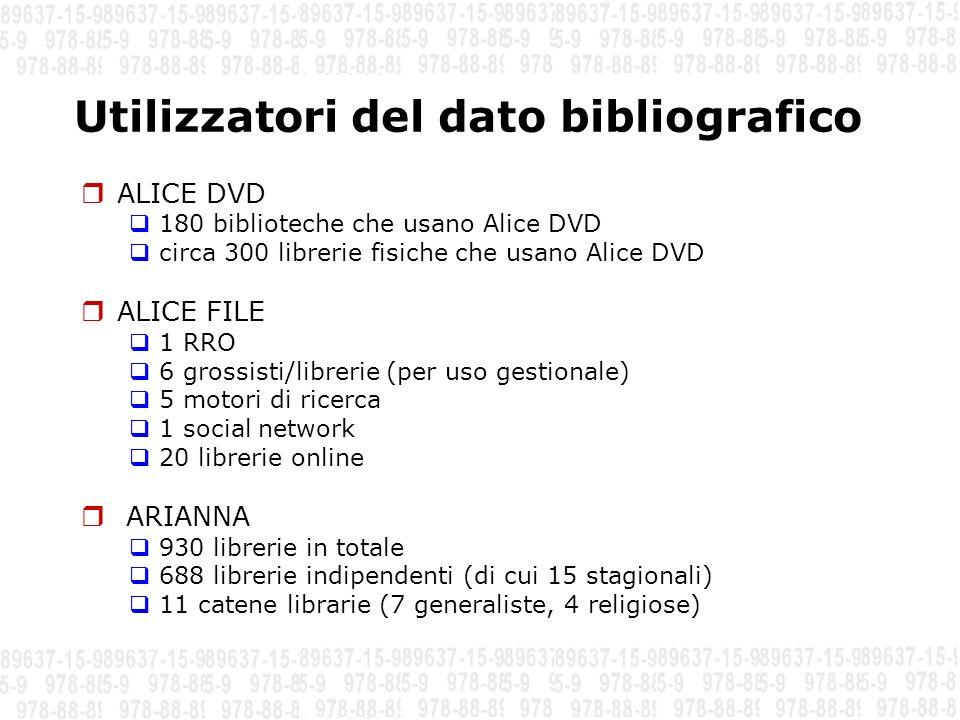 Utilizzatori del dato bibliografico ALICE DVD 180 biblioteche che usano Alice DVD circa 300 librerie fisiche che usano Alice DVD ALICE FILE 1 RRO 6 gr