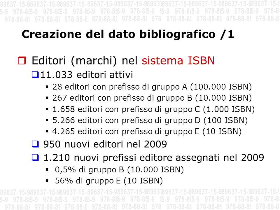 Creazione del dato bibliografico /1 Editori (marchi) nel sistema ISBN 11.033 editori attivi 28 editori con prefisso di gruppo A (100.000 ISBN) 267 edi