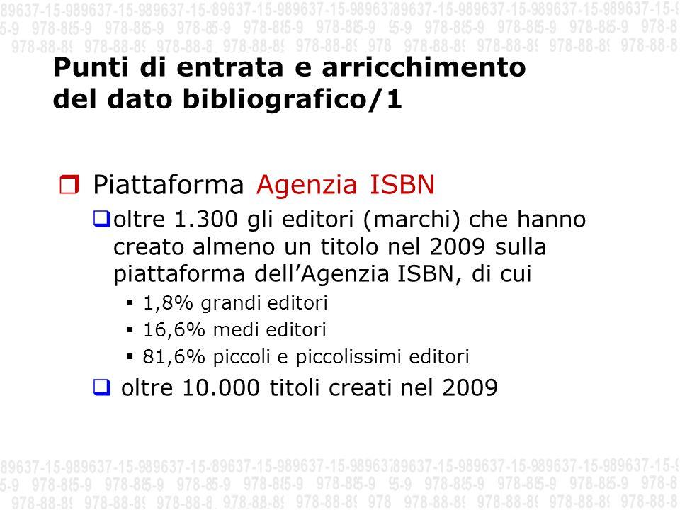 Punti di entrata e arricchimento del dato bibliografico/1 Piattaforma Agenzia ISBN oltre 1.300 gli editori (marchi) che hanno creato almeno un titolo