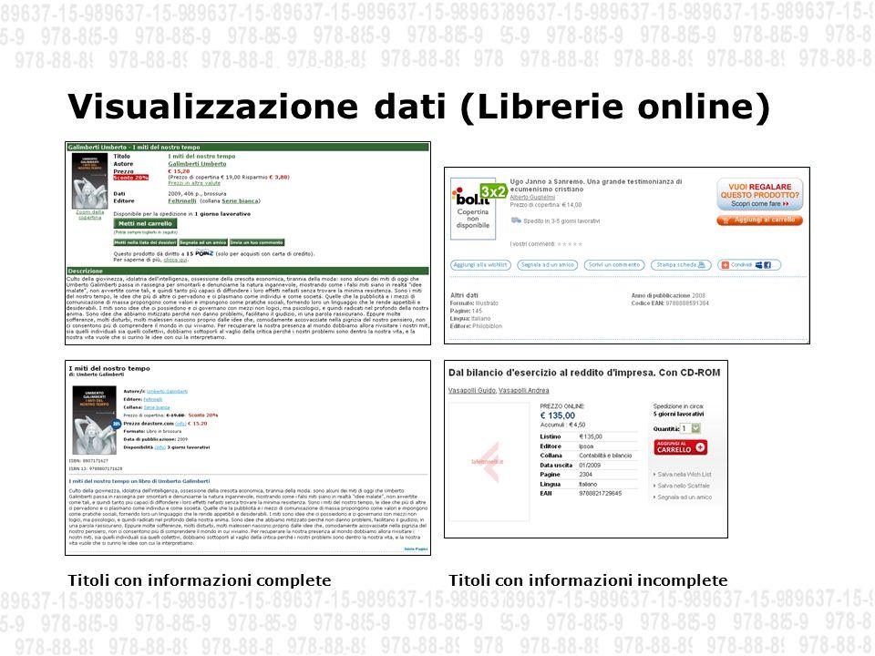 Visualizzazione dati (Librerie online) Titoli con informazioni completeTitoli con informazioni incomplete