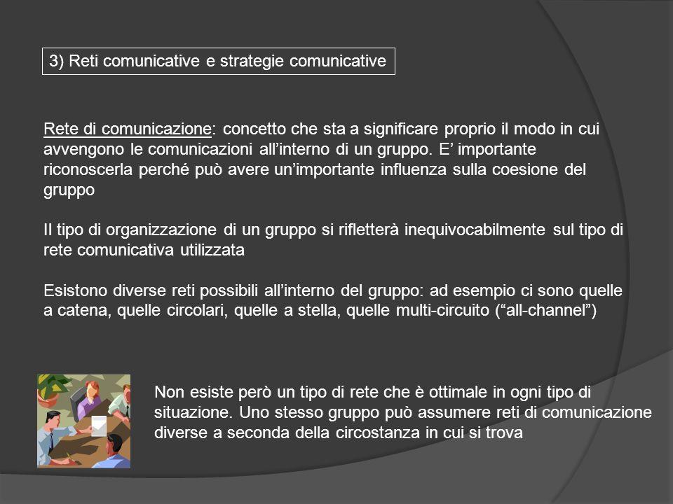 3) Reti comunicative e strategie comunicative Rete di comunicazione: concetto che sta a significare proprio il modo in cui avvengono le comunicazioni