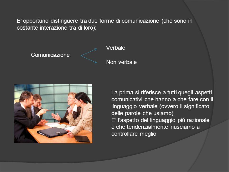 E opportuno distinguere tra due forme di comunicazione (che sono in costante interazione tra di loro): Comunicazione Verbale Non verbale La prima si r