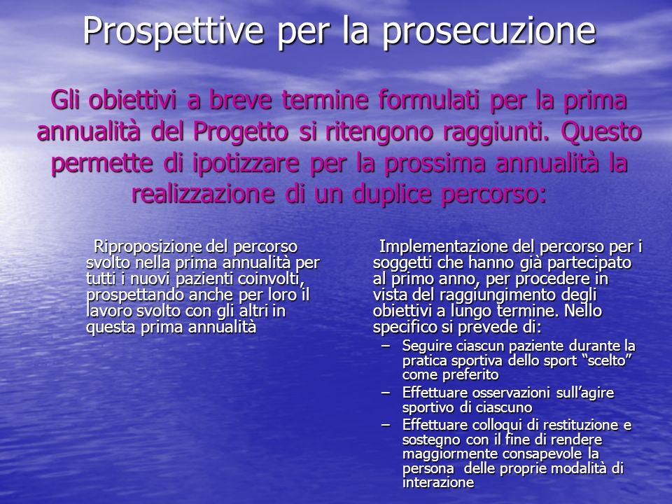 Prospettive per la prosecuzione Gli obiettivi a breve termine formulati per la prima annualità del Progetto si ritengono raggiunti. Questo permette di