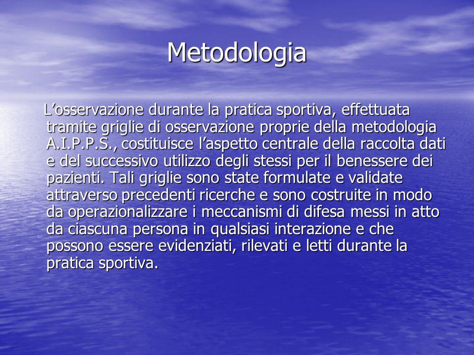 Metodologia Losservazione durante la pratica sportiva, effettuata tramite griglie di osservazione proprie della metodologia A.I.P.P.S., costituisce la