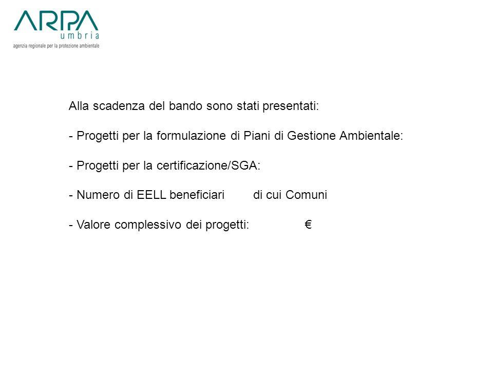 Alla scadenza del bando sono stati presentati: - Progetti per la formulazione di Piani di Gestione Ambientale: - Progetti per la certificazione/SGA: -