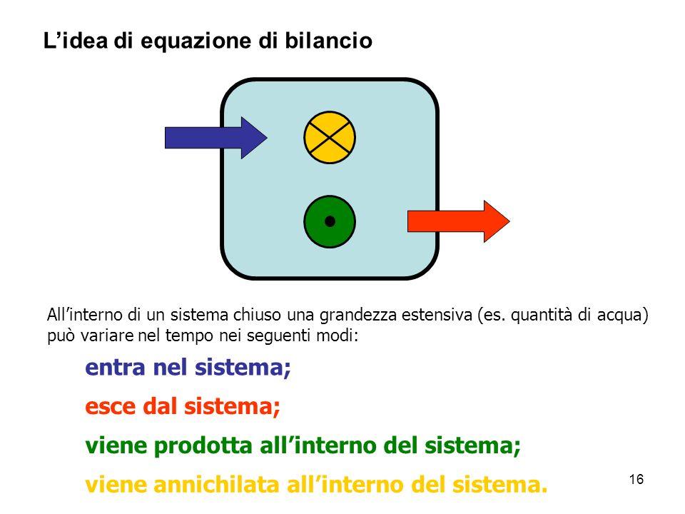 16 Allinterno di un sistema chiuso una grandezza estensiva (es. quantità di acqua) può variare nel tempo nei seguenti modi: entra nel sistema; esce da