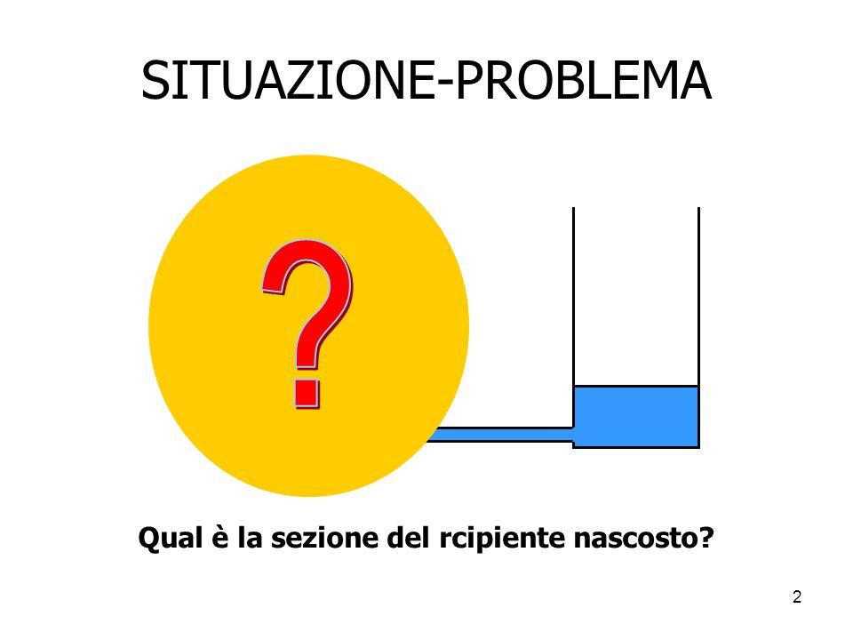 2 SITUAZIONE-PROBLEMA Qual è la sezione del rcipiente nascosto?