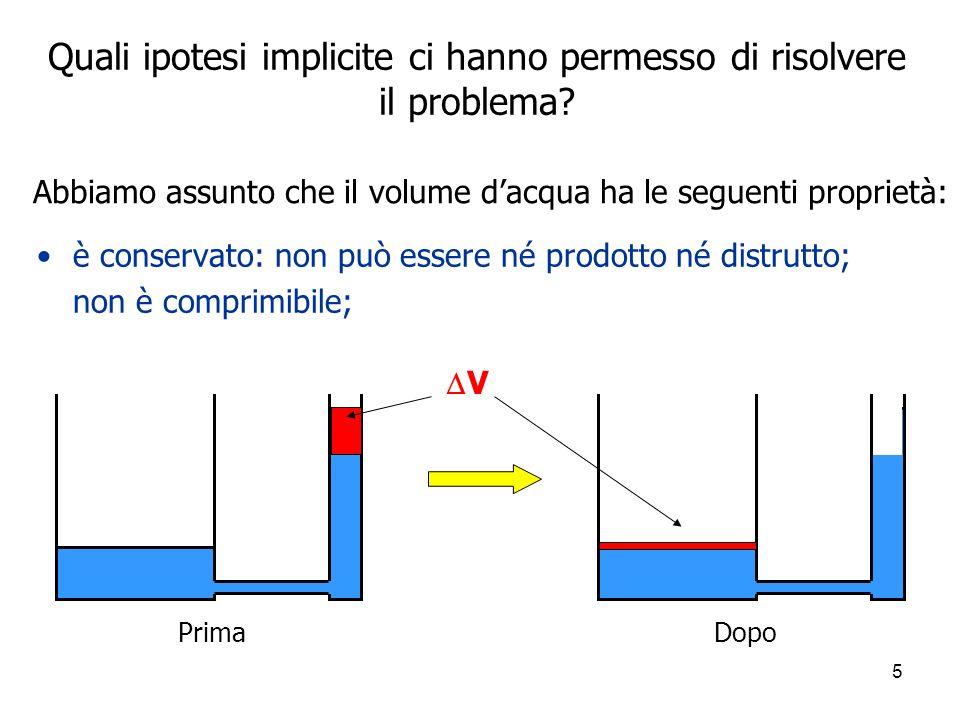 6 Quali ipotesi implicite ci hanno permesso di risolvere il problema.
