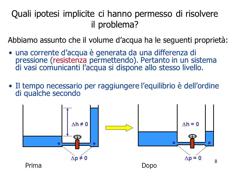 8 Quali ipotesi implicite ci hanno permesso di risolvere il problema? una corrente dacqua è generata da una differenza di pressione (resistenza permet