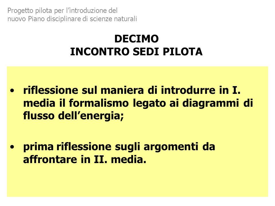 DECIMO INCONTRO SEDI PILOTA riflessione sul maniera di introdurre in I. media il formalismo legato ai diagrammi di flusso dellenergia; prima riflessio