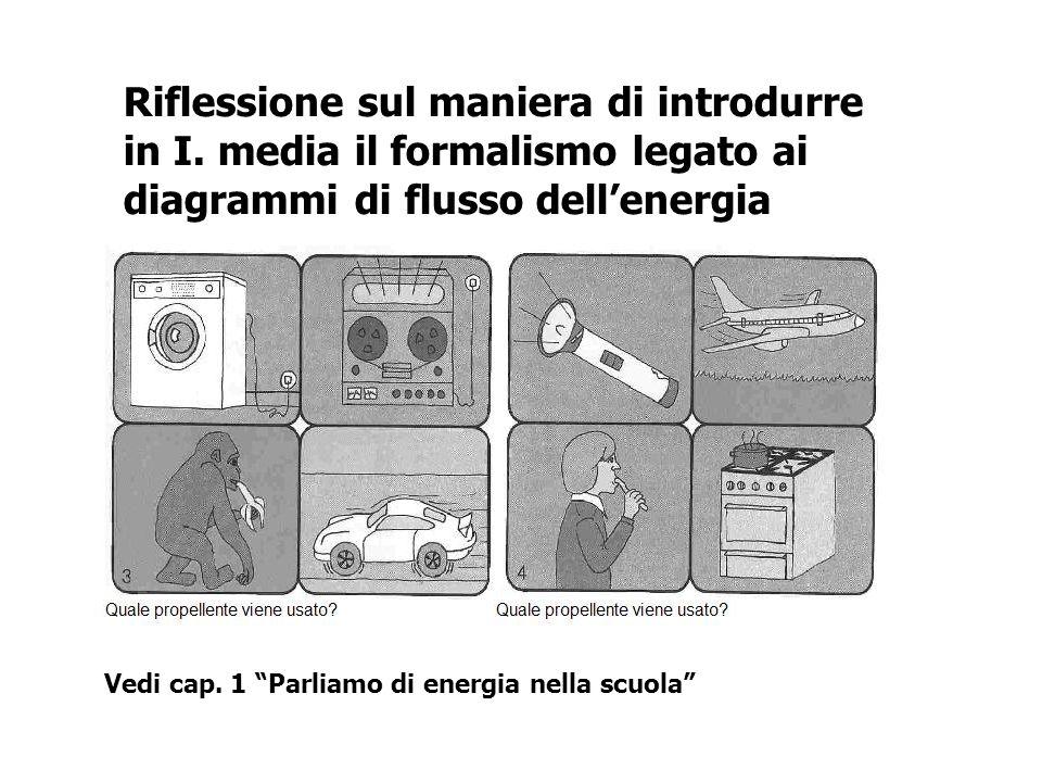 Vedi cap. 1 Parliamo di energia nella scuola Riflessione sul maniera di introdurre in I. media il formalismo legato ai diagrammi di flusso dellenergia