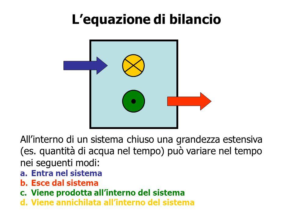 Allinterno di un sistema chiuso una grandezza estensiva (es.