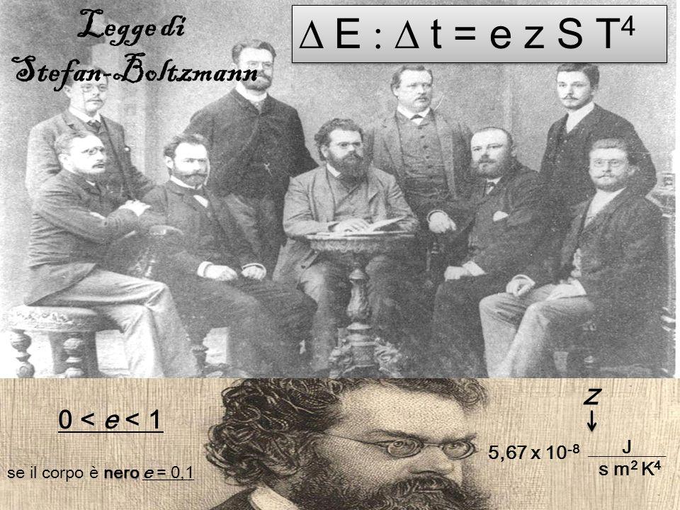 E t = e z S T 4 E t = e z S T 4 Legge di Stefan-Boltzmann 5,67 x 10 -8 ________ s m 2 K 4 J z 0 < e < 1 nero se il corpo è nero e = 0,1