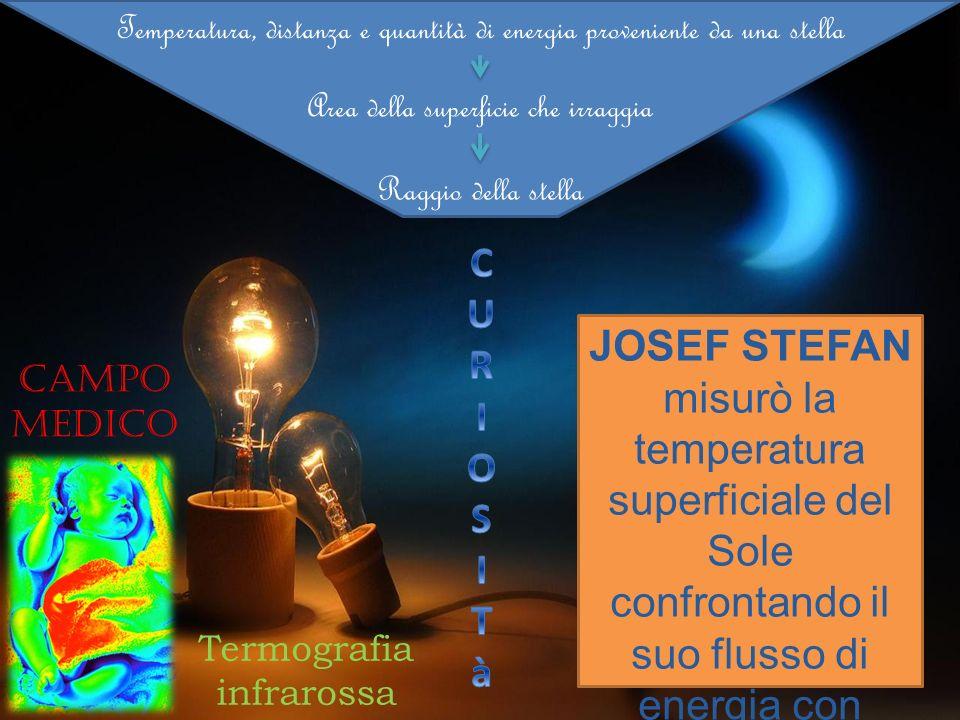 Temperatura, distanza e quantità di energia proveniente da una stella Area della superficie che irraggia Raggio della stella JOSEF STEFAN misurò la temperatura superficiale del Sole confrontando il suo flusso di energia con quello dovuto a una piastra metallica di temperatura nota CAMPO MEDICO Termografia infrarossa