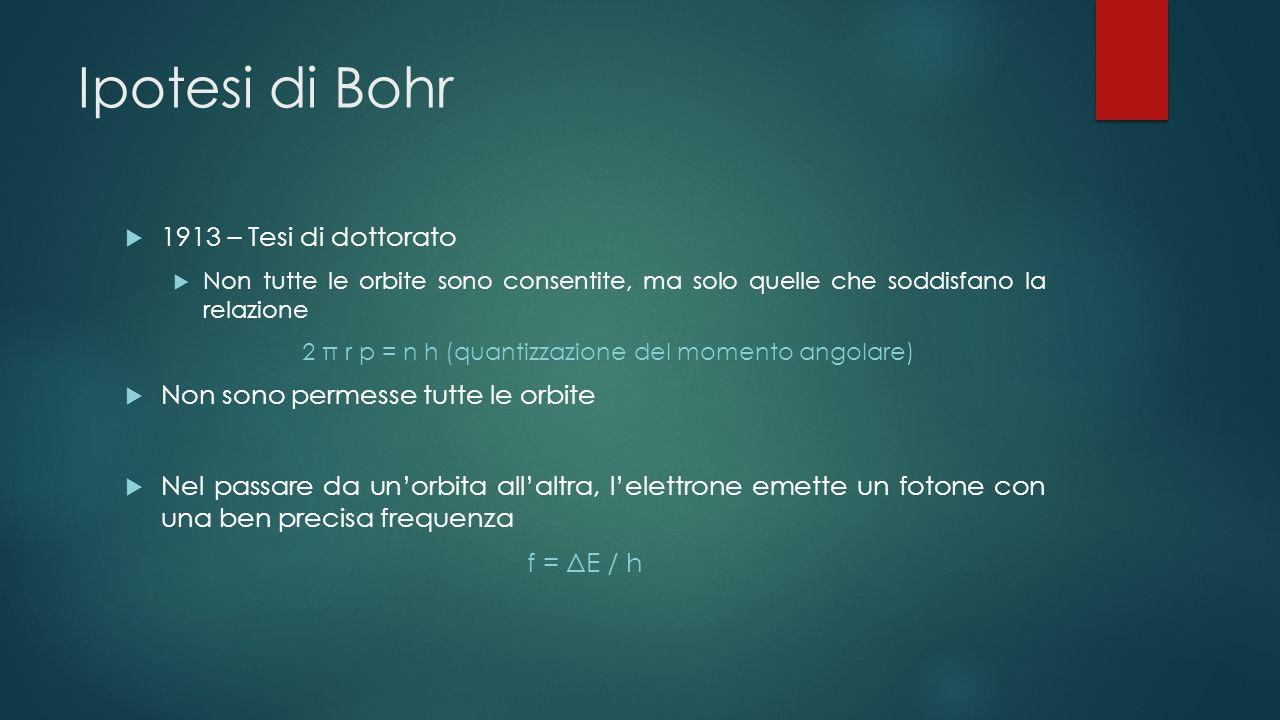 Ipotesi di Bohr 1913 – Tesi di dottorato Non tutte le orbite sono consentite, ma solo quelle che soddisfano la relazione 2 π r p = n h (quantizzazione
