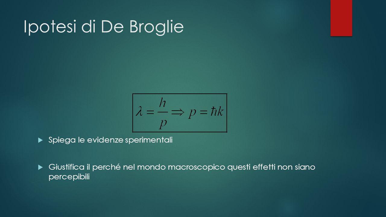 Ipotesi di De Broglie Spiega le evidenze sperimentali Giustifica il perché nel mondo macroscopico questi effetti non siano percepibili
