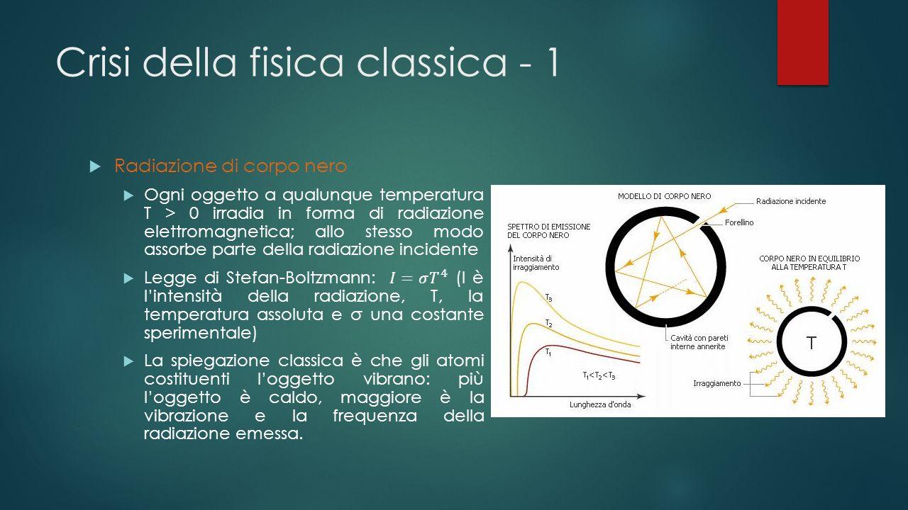 Crisi della fisica classica - 1