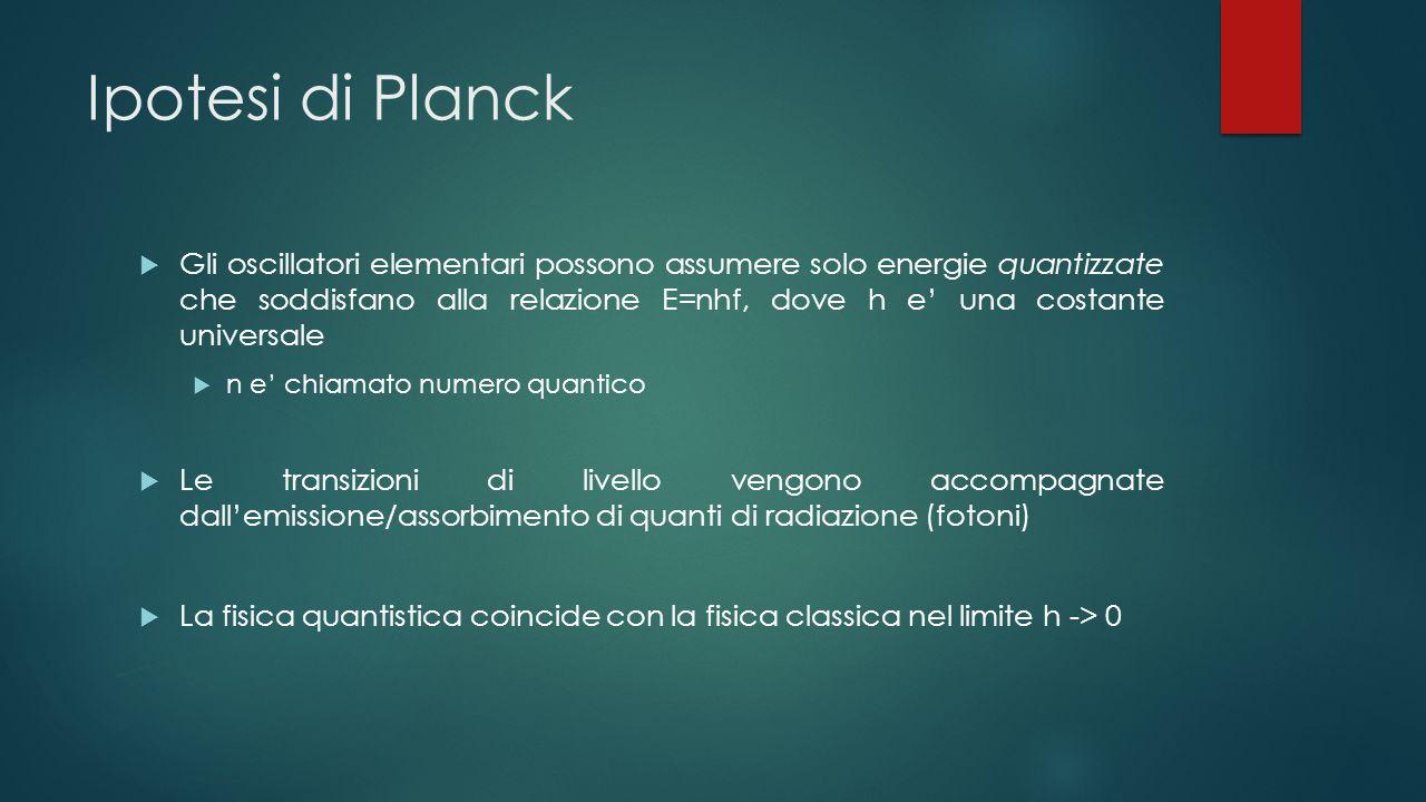 Ipotesi di Planck Gli oscillatori elementari possono assumere solo energie quantizzate che soddisfano alla relazione E=nhf, dove h e una costante univ