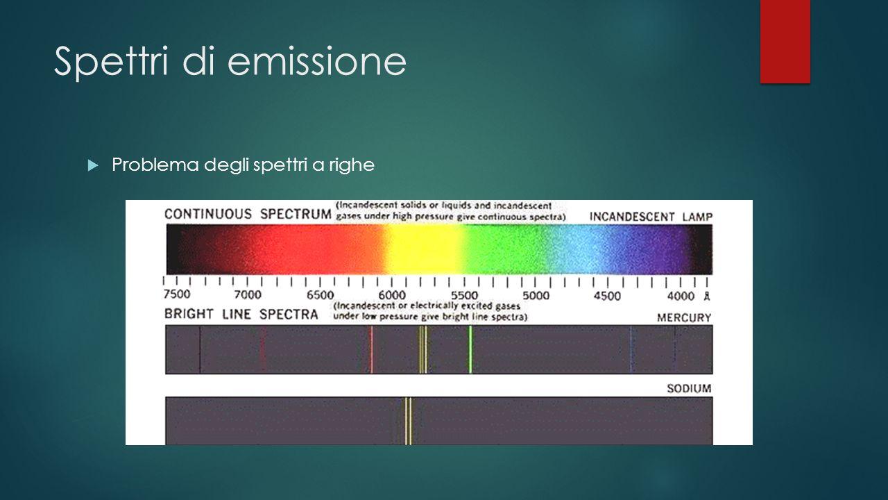 Spettri di emissione Problema degli spettri a righe