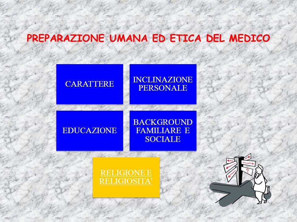 PREPARAZIONE UMANA ED ETICA DEL MEDICO CARATTERE INCLINAZIONE PERSONALE EDUCAZIONE BACKGROUND FAMILIARE E SOCIALE RELIGIONE E RELIGIOSITA