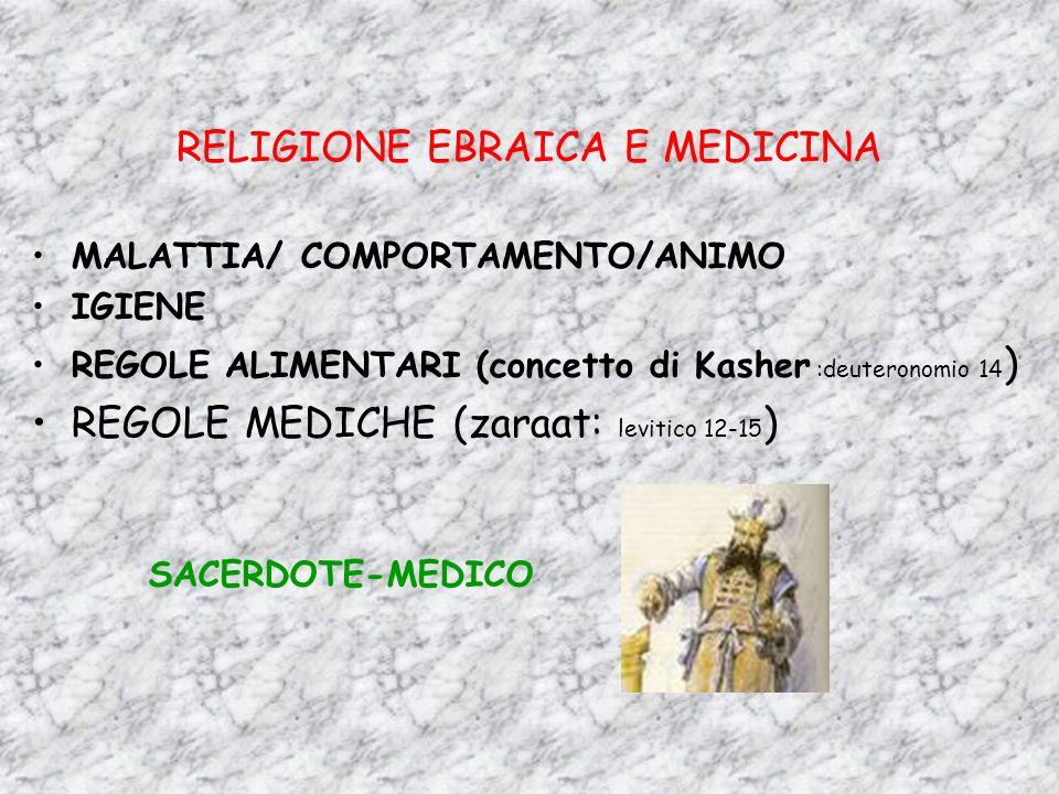 RELIGIONE EBRAICA E MEDICINA MALATTIA/ COMPORTAMENTO/ANIMO IGIENE REGOLE ALIMENTARI (concetto di Kasher :deuteronomio 14 ) REGOLE MEDICHE (zaraat: lev