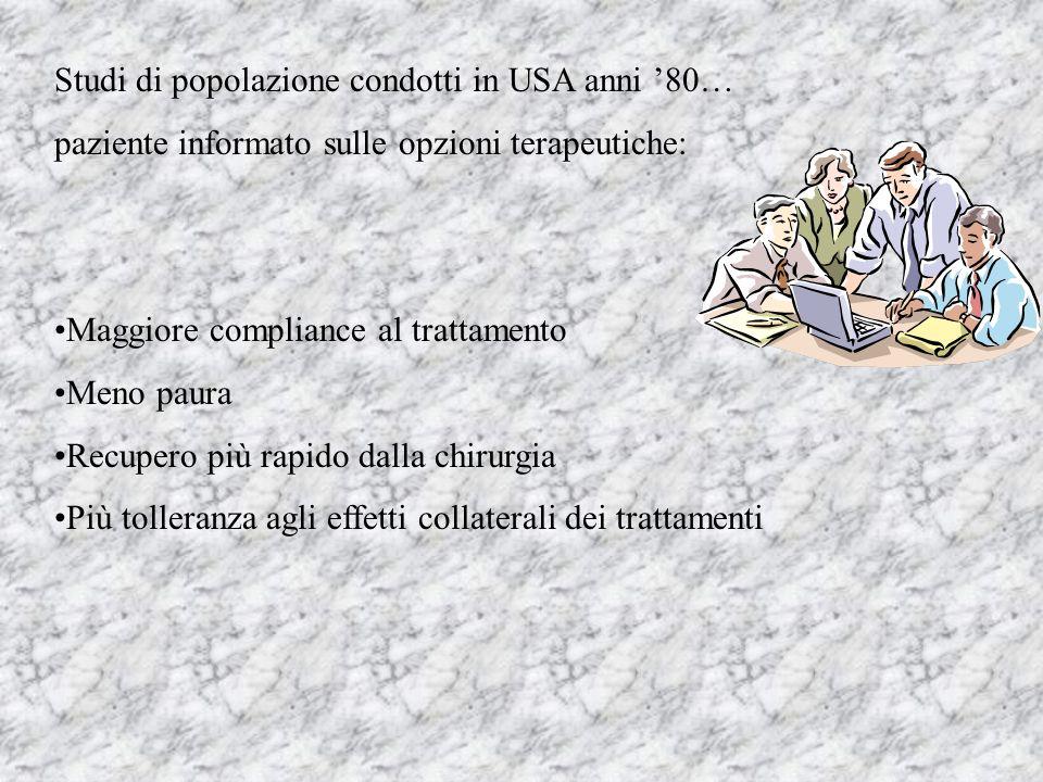 Studi di popolazione condotti in USA anni 80… paziente informato sulle opzioni terapeutiche: Maggiore compliance al trattamento Meno paura Recupero pi