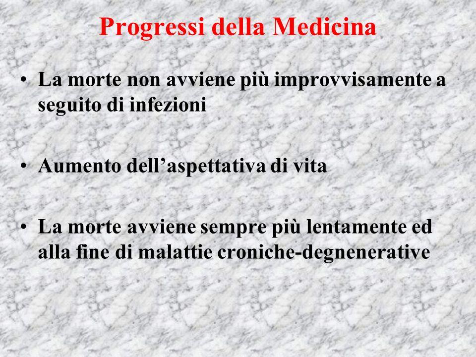 Progressi della Medicina La morte non avviene più improvvisamente a seguito di infezioni Aumento dellaspettativa di vita La morte avviene sempre più l