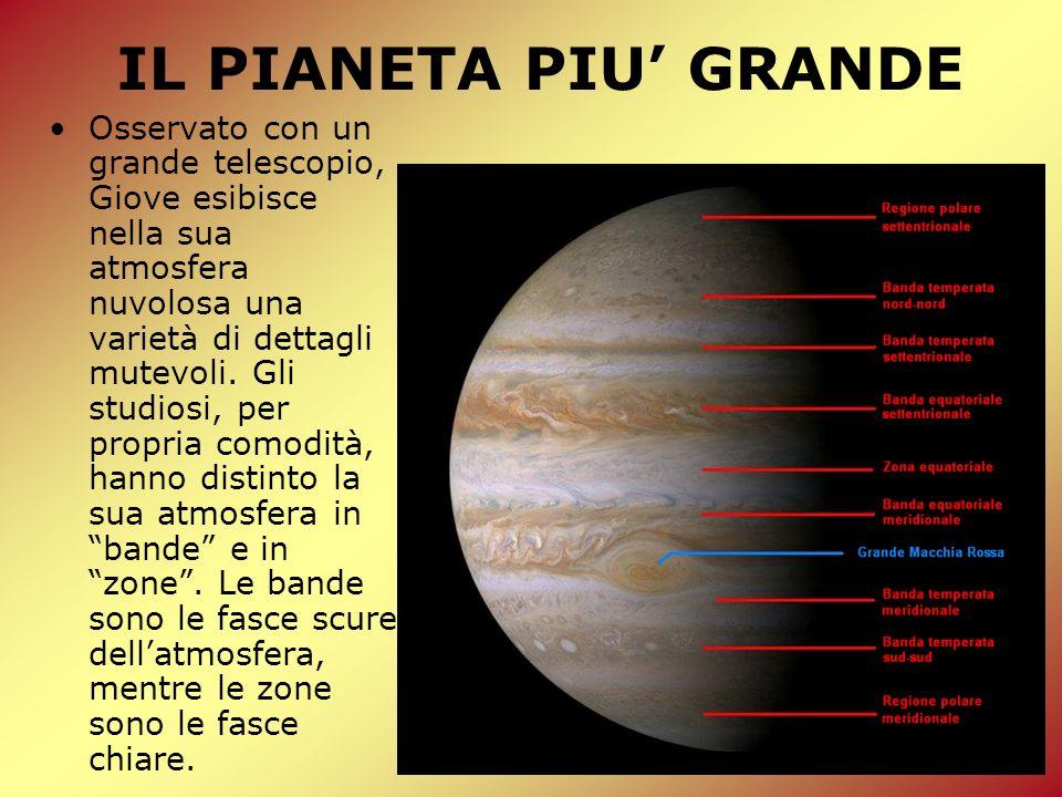 IL PIANETA PIU GRANDE Osservato con un grande telescopio, Giove esibisce nella sua atmosfera nuvolosa una varietà di dettagli mutevoli. Gli studiosi,