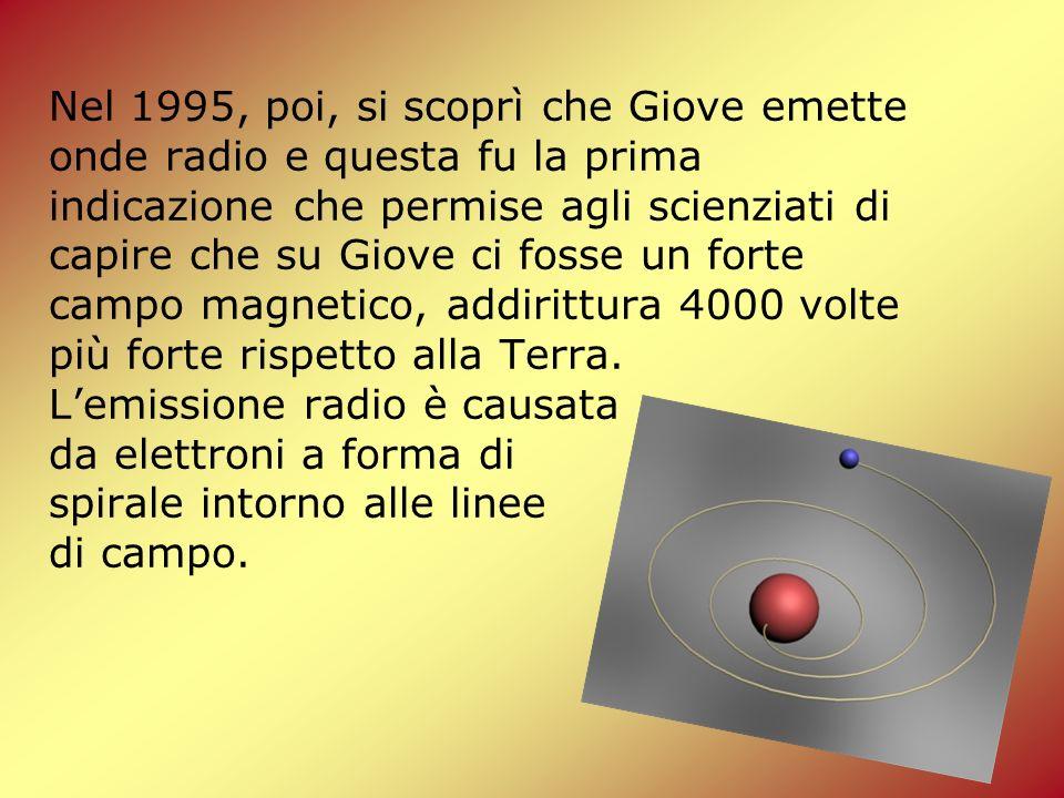 Nel 1995, poi, si scoprì che Giove emette onde radio e questa fu la prima indicazione che permise agli scienziati di capire che su Giove ci fosse un f