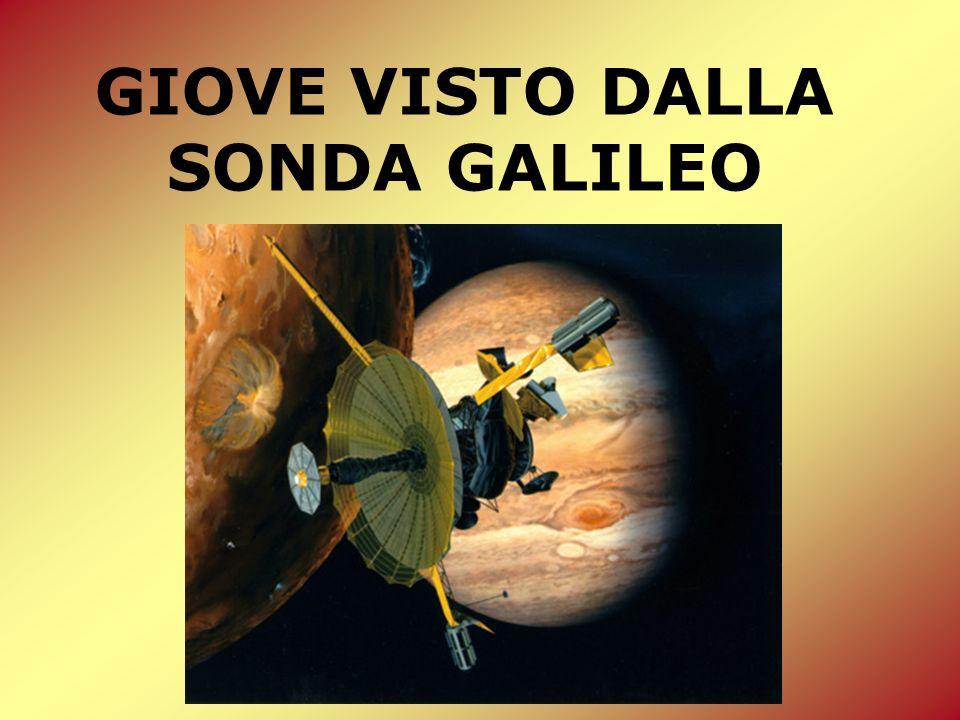 GIOVE VISTO DALLA SONDA GALILEO
