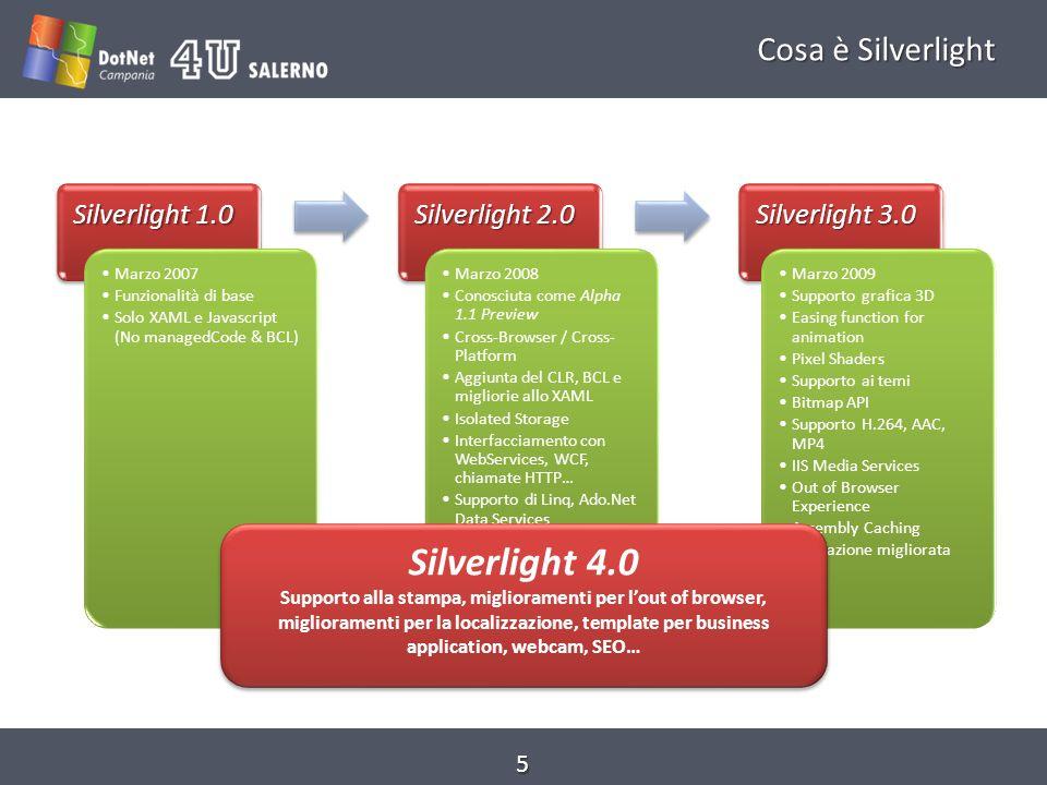 Silverlight vs Flash 6