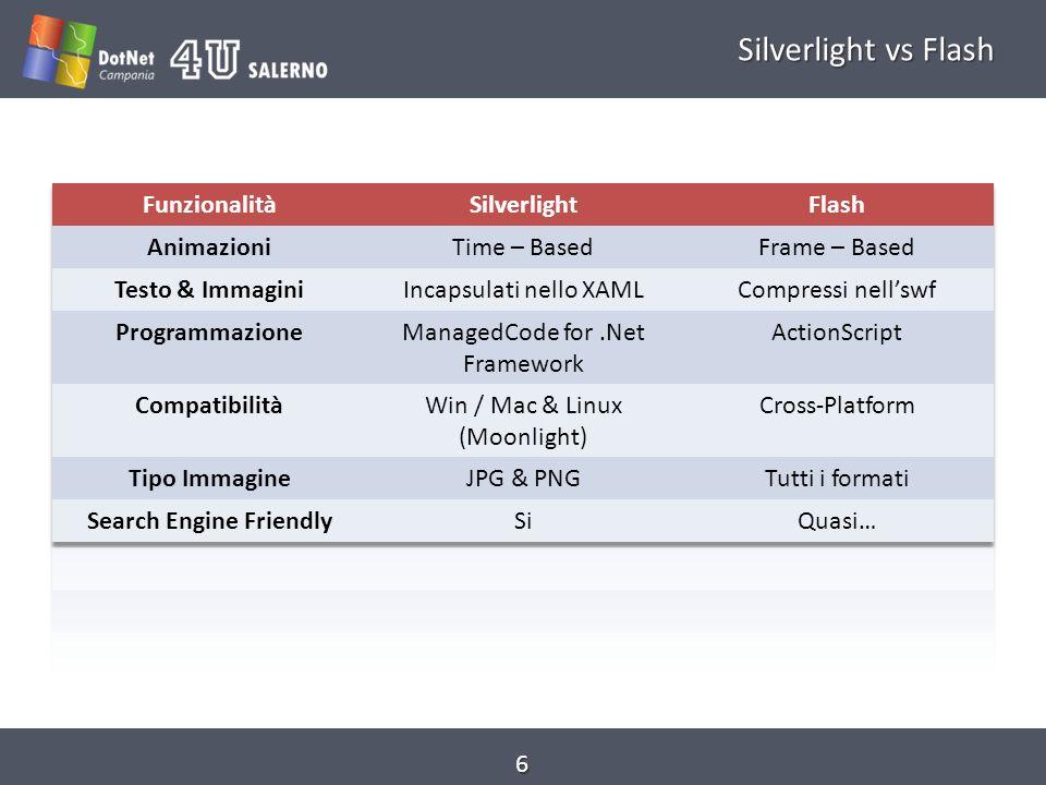 Silverlight vs WPF Silverlight è il fratello minore di WPF Silverlight è il fratello minore di WPF Entrambi usano XAML e CLR, BCL & Managed Code (Silverlight in parte!) Entrambi usano XAML e CLR, BCL & Managed Code (Silverlight in parte!) Silverlight eredita la stessa metodologia di realizzazione delle animazioni, forme ed effetti Silverlight eredita la stessa metodologia di realizzazione delle animazioni, forme ed effetti MediaElement MediaElement 7