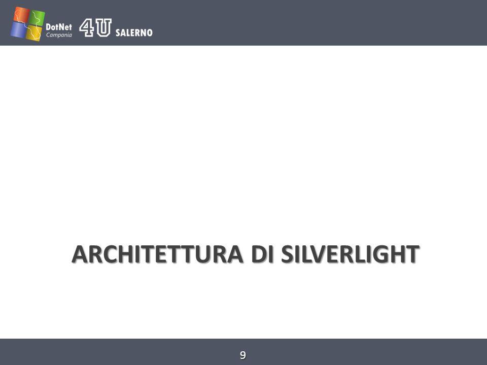 Asincronia in Silverlight In Silverlight tutto è asincrono In Silverlight tutto è asincrono 1 solo thread con una coda di operazioni 1 solo thread con una coda di operazioni Concetto di Parallelismo Concetto di Parallelismo Multithreading Multithreading 20