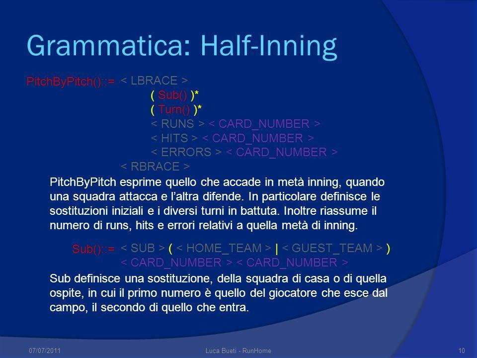Grammatica: Half-Inning PitchByPitch()::= ( Sub() )* ( Turn() )* Sub()::= ( | ) PitchByPitch esprime quello che accade in metà inning, quando una squadra attacca e laltra difende.