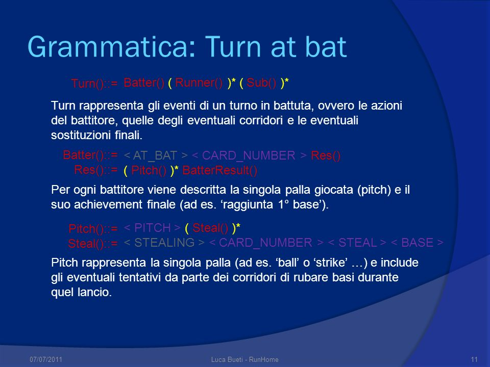 Grammatica: Turn at bat Turn()::= Batter() ( Runner() )* ( Sub() )* Pitch()::= Steal()::= ( Steal() )* Turn rappresenta gli eventi di un turno in batt