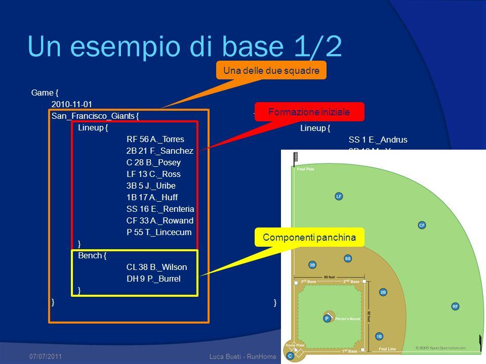 Un esempio di base 1/2 Game { 2010-11-01 San_Francisco_Giants { Lineup { RF 56 A._Torres 2B 21 F._Sanchez C 28 B._Posey LF 13 C._Ross 3B 5 J._Uribe 1B