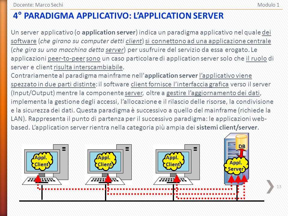 13 Docente: Marco Sechi Modulo 1 4° PARADIGMA APPLICATIVO: LAPPLICATION SERVER Un server applicativo (o application server) indica un paradigma applic