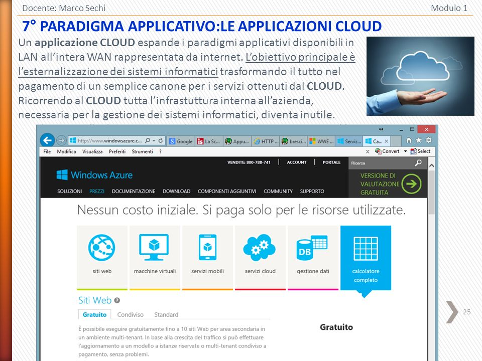 25 Docente: Marco Sechi Modulo 1 Un applicazione CLOUD espande i paradigmi applicativi disponibili in LAN allintera WAN rappresentata da internet. Lob
