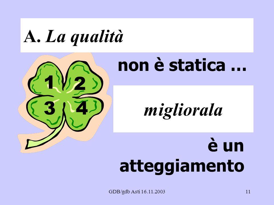 GDB/gdb Asti 16.11.200311 A. La qualità non è statica … 3 1 4 2 migliorala è un atteggiamento