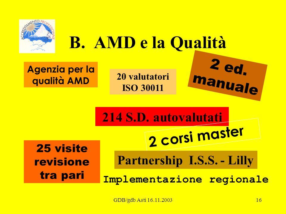 GDB/gdb Asti 16.11.200316 B. AMD e la Qualità 2 ed. manuale 214 S.D. autovalutati 25 visite revisione tra pari 2 corsi master Agenzia per la qualità A