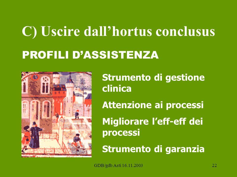 GDB/gdb Asti 16.11.200322 C) Uscire dallhortus conclusus Strumento di gestione clinica Attenzione ai processi Migliorare leff-eff dei processi Strumen